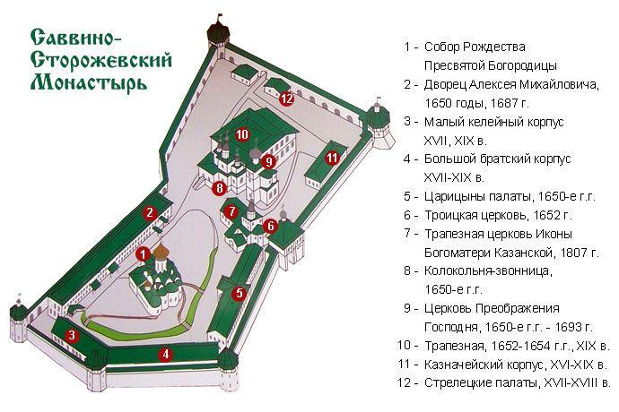 План Саввино-Сторожевского