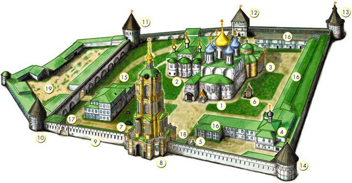 монастырь, план-схема