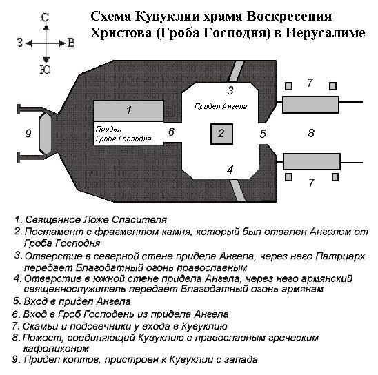 Схема Кувуклии
